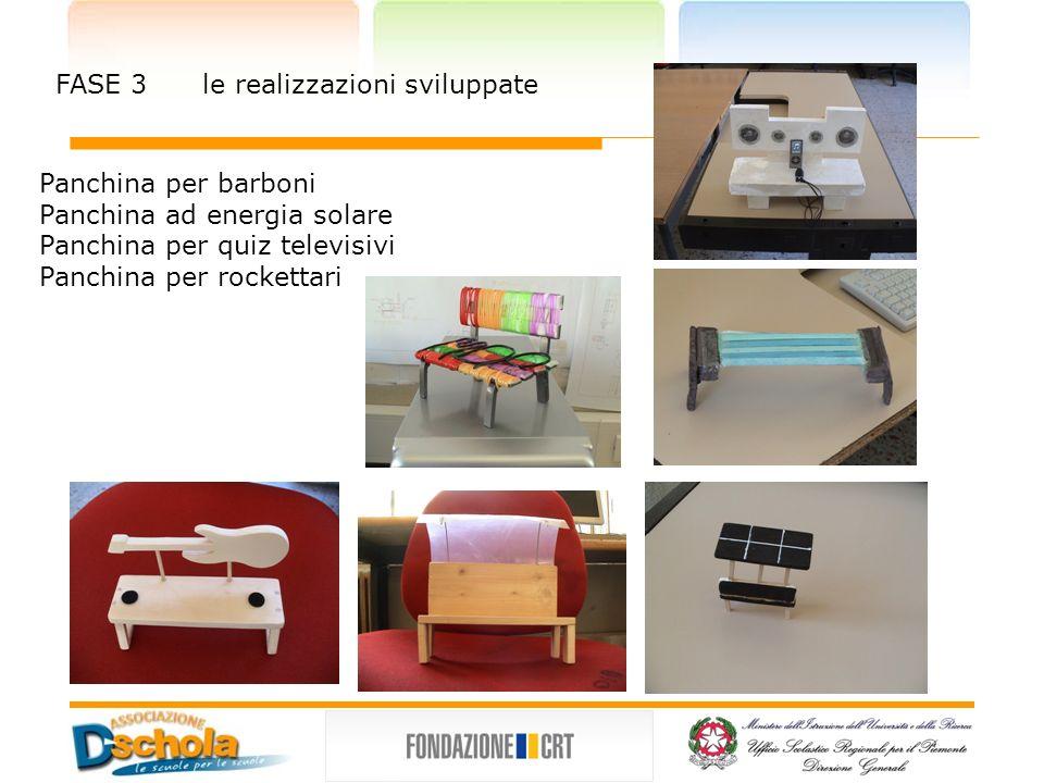 Panchina per barboni Panchina ad energia solare Panchina per quiz televisivi Panchina per rockettari FASE 3 le realizzazioni sviluppate