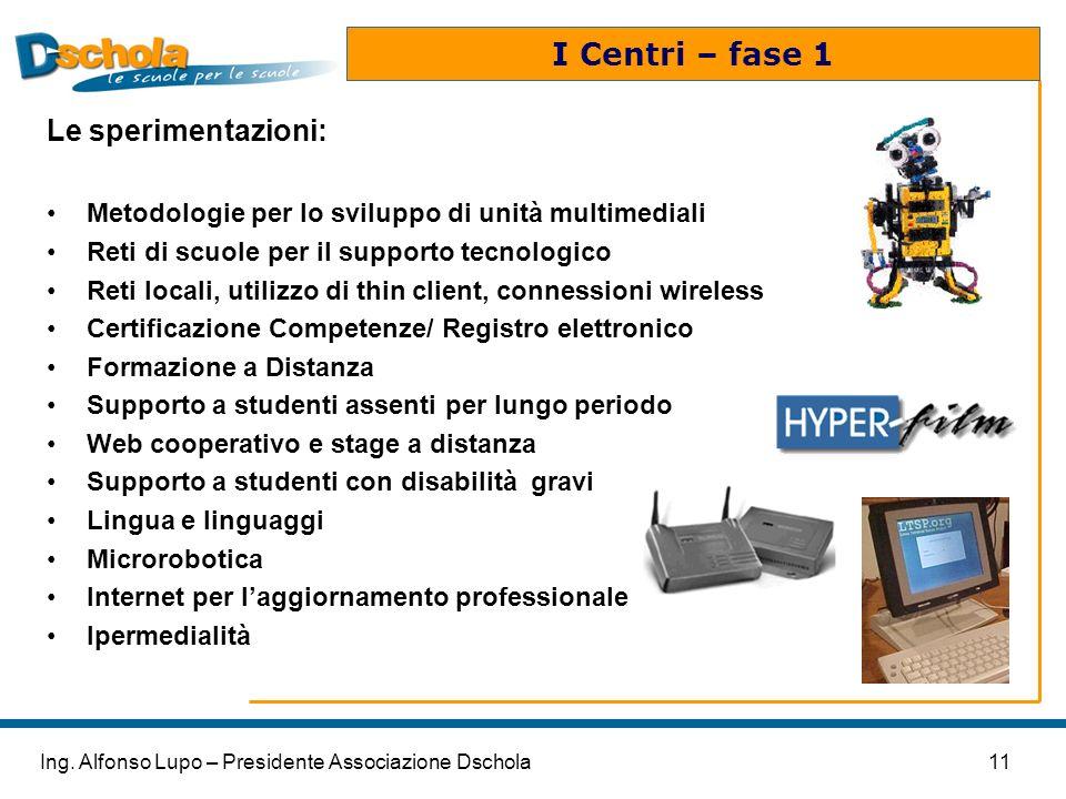 11Ing. Alfonso Lupo – Presidente Associazione Dschola Le sperimentazioni: Metodologie per lo sviluppo di unità multimediali Reti di scuole per il supp