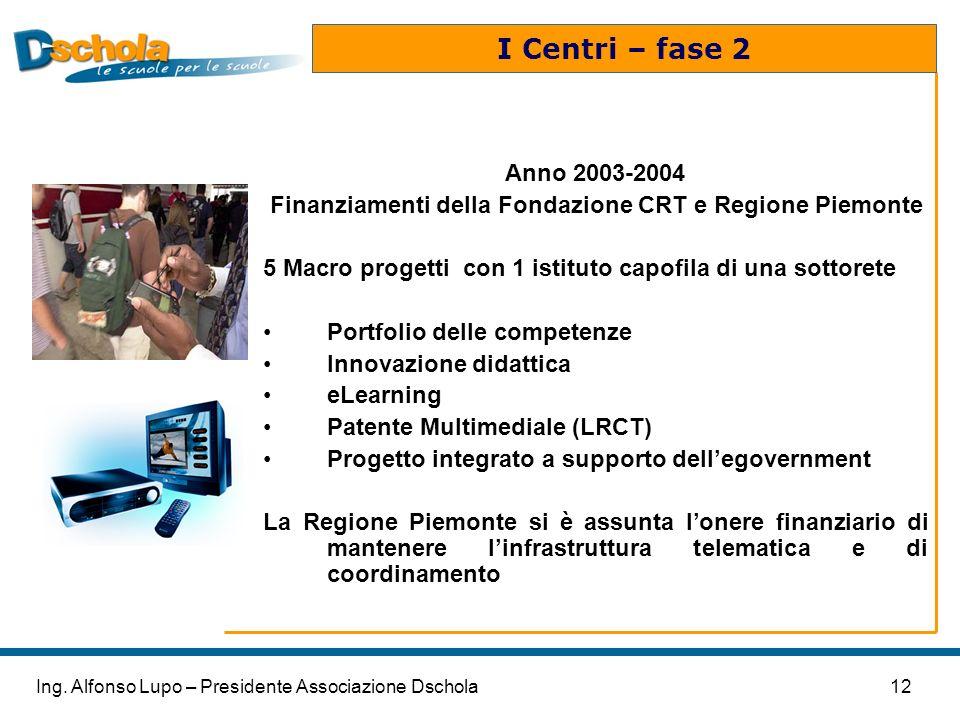 12Ing. Alfonso Lupo – Presidente Associazione Dschola Anno 2003-2004 Finanziamenti della Fondazione CRT e Regione Piemonte 5 Macro progetti con 1 isti