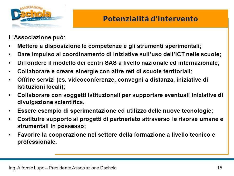 15Ing. Alfonso Lupo – Presidente Associazione Dschola Potenzialità dintervento LAssociazione può: Mettere a disposizione le competenze e gli strumenti