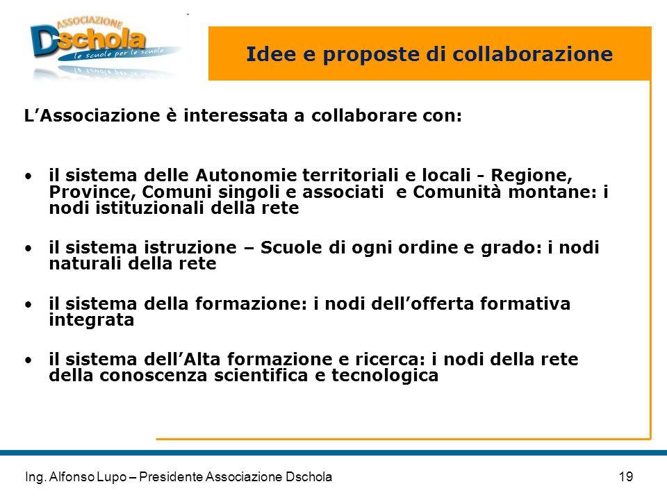 19Ing. Alfonso Lupo – Presidente Associazione Dschola Idee e proposte di collaborazione LAssociazione è interessata a collaborare con: il sistema dell