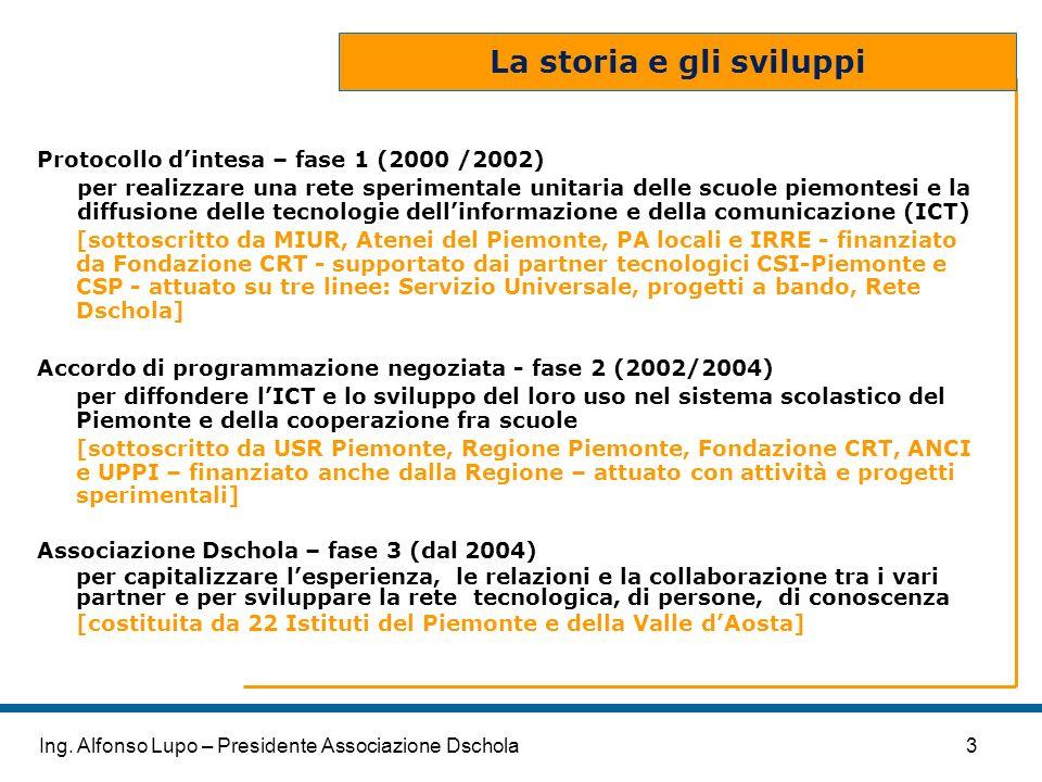 3Ing. Alfonso Lupo – Presidente Associazione Dschola La storia e gli sviluppi Protocollo dintesa – fase 1 (2000 /2002) per realizzare una rete sperime
