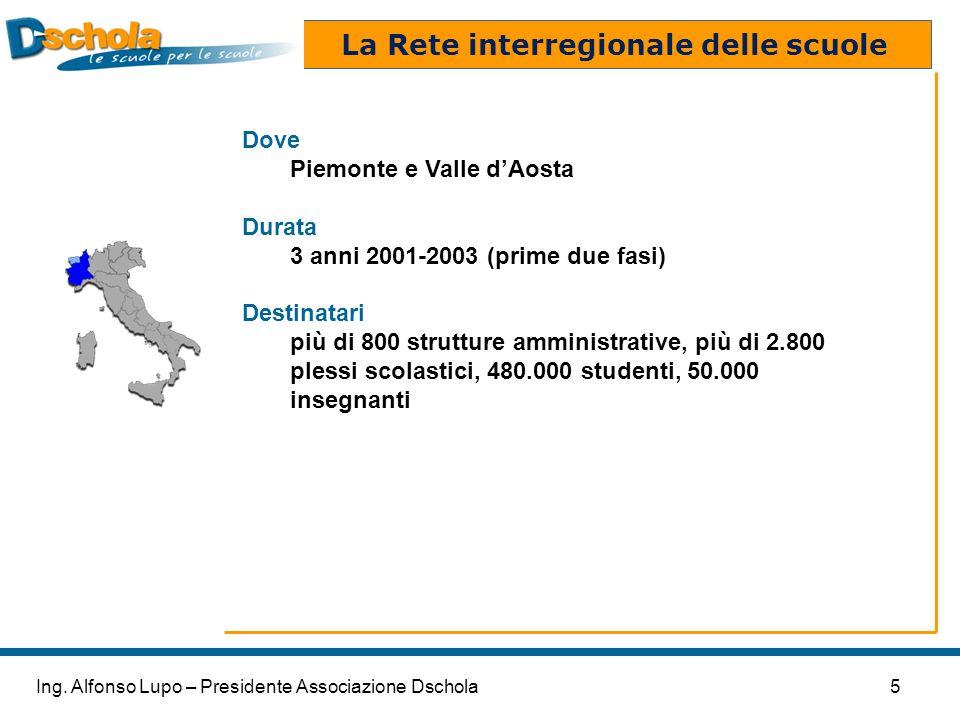 5Ing. Alfonso Lupo – Presidente Associazione Dschola La Rete interregionale delle scuole Dove Piemonte e Valle dAosta Durata 3 anni 2001-2003 (prime d