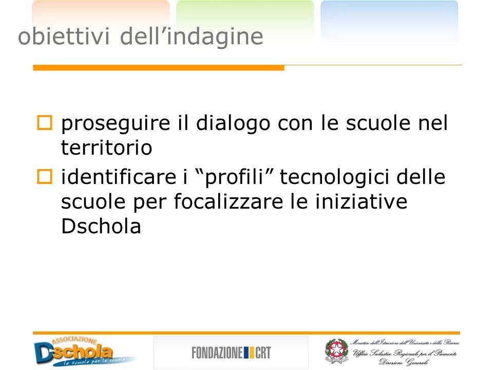 obiettivi dellindagine proseguire il dialogo con le scuole nel territorio identificare i profili tecnologici delle scuole per focalizzare le iniziative Dschola
