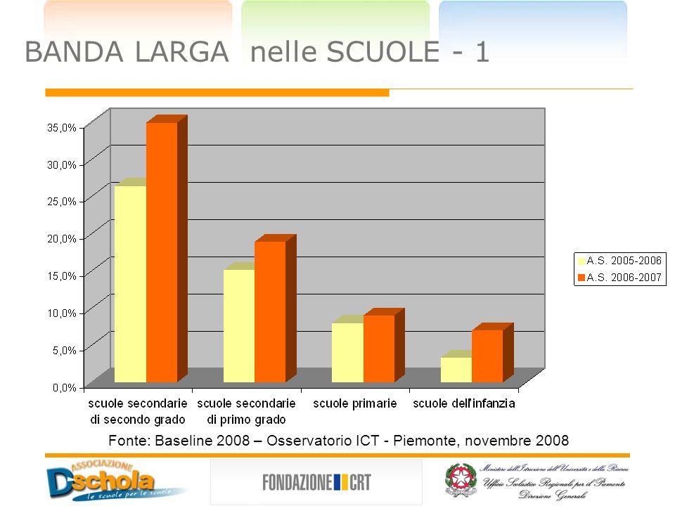 BANDA LARGA nelle SCUOLE - 1 Fonte: Baseline 2008 – Osservatorio ICT - Piemonte, novembre 2008