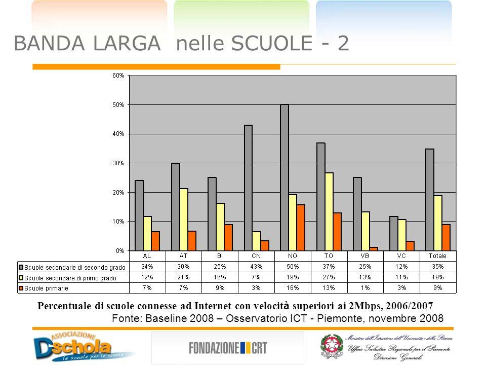 BANDA LARGA nelle SCUOLE - 2 Percentuale di scuole connesse ad Internet con velocit à superiori ai 2Mbps, 2006/2007 Fonte: Baseline 2008 – Osservatorio ICT - Piemonte, novembre 2008