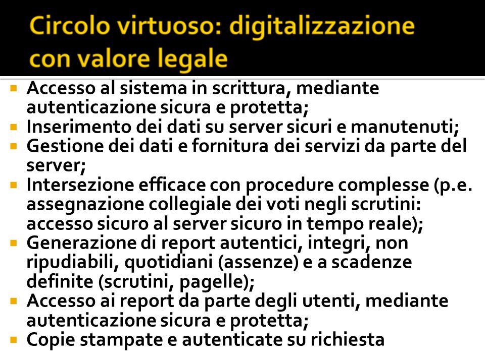 Accesso al sistema in scrittura, mediante autenticazione sicura e protetta; Inserimento dei dati su server sicuri e manutenuti; Gestione dei dati e fo