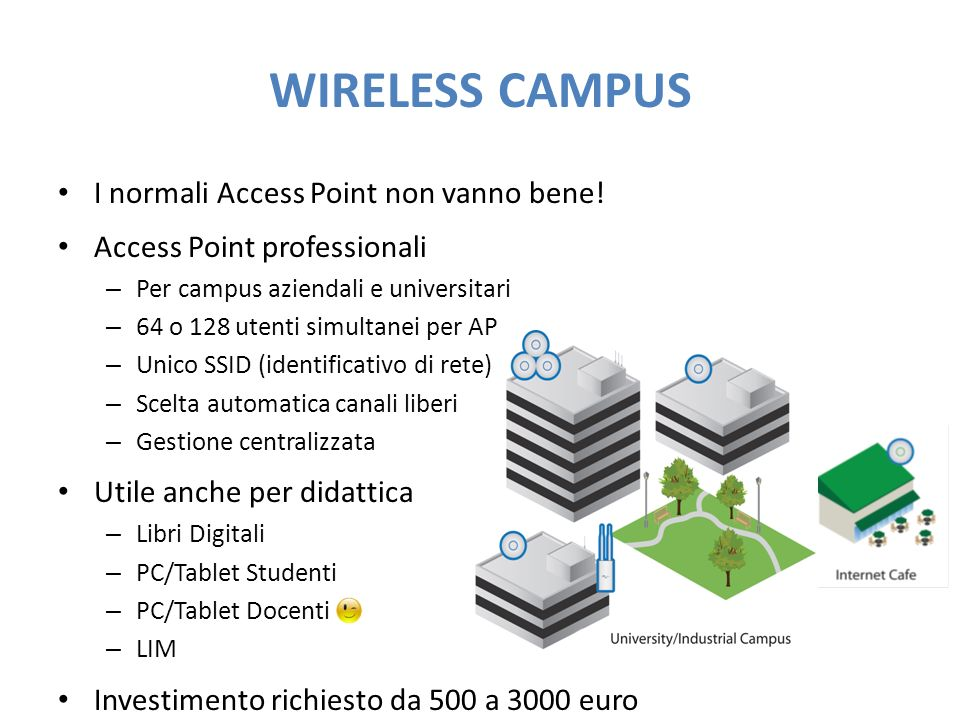 WIRELESS CAMPUS I normali Access Point non vanno bene! Access Point professionali – Per campus aziendali e universitari – 64 o 128 utenti simultanei p