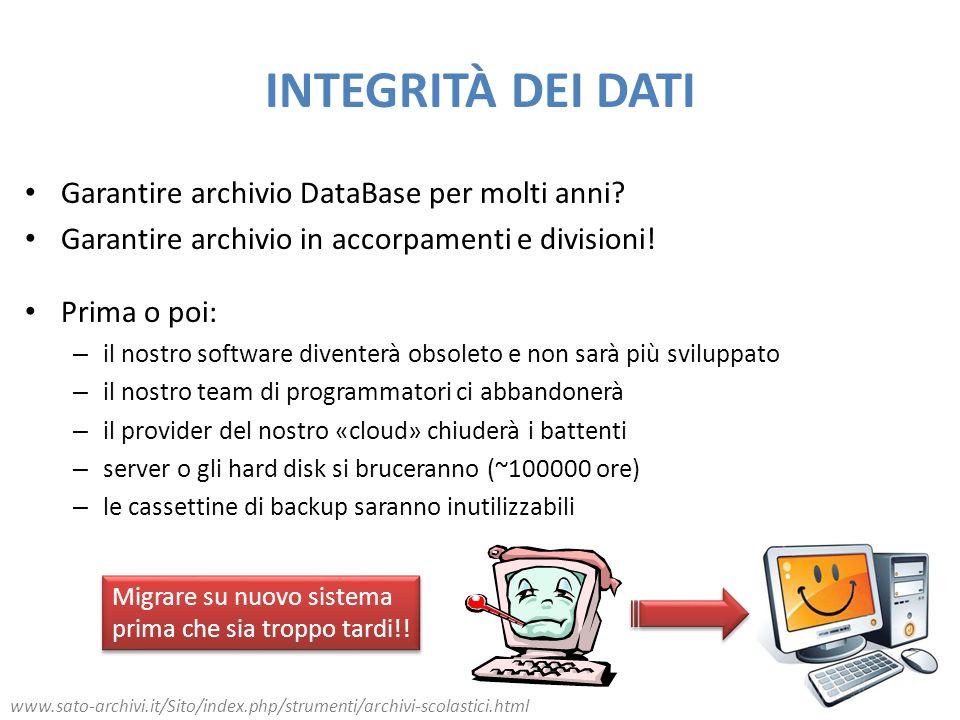 INTEGRITÀ DEI DATI Garantire archivio DataBase per molti anni.