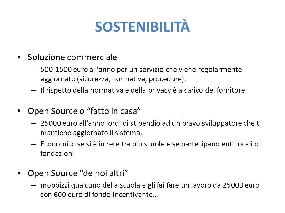 SOSTENIBILITÀ Soluzione commerciale – 500-1500 euro all anno per un servizio che viene regolarmente aggiornato (sicurezza, normativa, procedure).