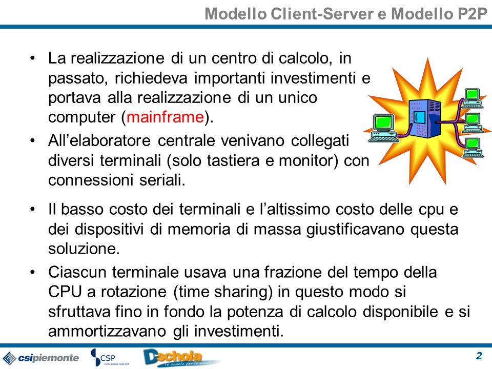 2 Modello Client-Server e Modello P2P La realizzazione di un centro di calcolo, in passato, richiedeva importanti investimenti e portava alla realizzazione di un unico computer (mainframe).