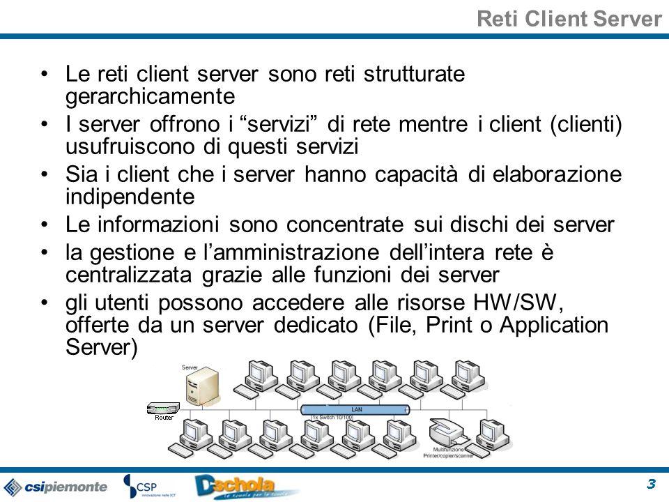 3 Reti Client Server Le reti client server sono reti strutturate gerarchicamente I server offrono i servizi di rete mentre i client (clienti) usufruiscono di questi servizi Sia i client che i server hanno capacità di elaborazione indipendente Le informazioni sono concentrate sui dischi dei server la gestione e lamministrazione dellintera rete è centralizzata grazie alle funzioni dei server gli utenti possono accedere alle risorse HW/SW, offerte da un server dedicato (File, Print o Application Server)