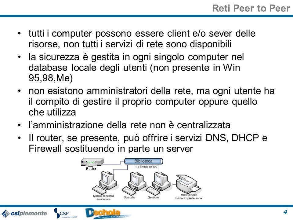 4 Reti Peer to Peer tutti i computer possono essere client e/o sever delle risorse, non tutti i servizi di rete sono disponibili la sicurezza è gestita in ogni singolo computer nel database locale degli utenti (non presente in Win 95,98,Me) non esistono amministratori della rete, ma ogni utente ha il compito di gestire il proprio computer oppure quello che utilizza lamministrazione della rete non è centralizzata Il router, se presente, può offrire i servizi DNS, DHCP e Firewall sostituendo in parte un server