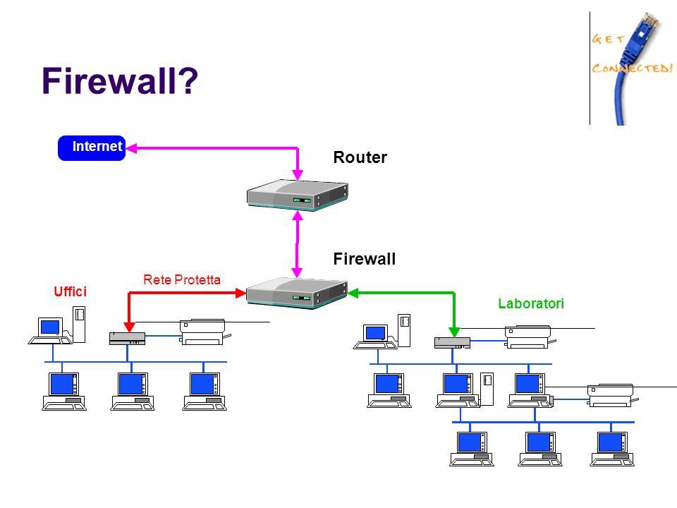 Firewall? Firewall Router