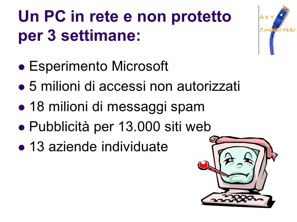 Un PC in rete e non protetto per 3 settimane: Esperimento Microsoft 5 milioni di accessi non autorizzati 18 milioni di messaggi spam Pubblicità per 13.000 siti web 13 aziende individuate
