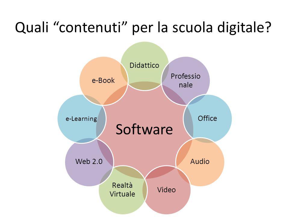 Quali contenuti per la scuola digitale? Software Didattico Professio nale OfficeAudioVideo Realtà Virtuale Web 2.0 e-Learning e-Book