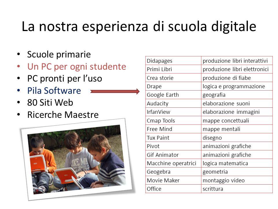 La nostra esperienza di scuola digitale Scuole primarie Un PC per ogni studente PC pronti per luso Pila Software 80 Siti Web Ricerche Maestre Didapage