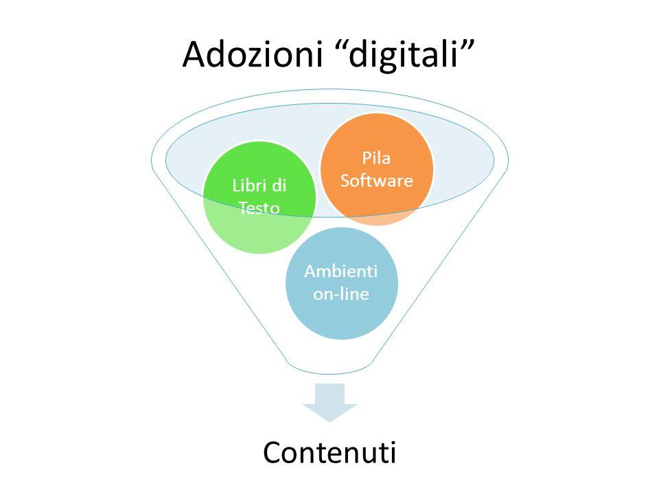 Adozioni digitali Contenuti Ambienti on-line Libri di Testo Pila Software