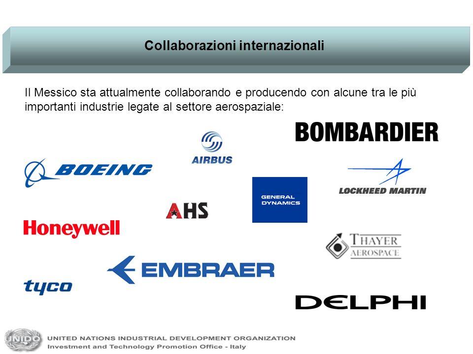 Collaborazioni internazionali Il Messico sta attualmente collaborando e producendo con alcune tra le più importanti industrie legate al settore aerospaziale: