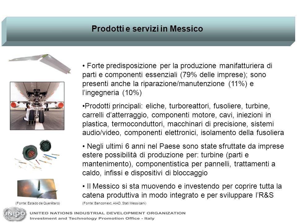 Prodotti e servizi in Messico (Fonte: Estado de Querétaro) Forte predisposizione per la produzione manifatturiera di parti e componenti essenziali (79