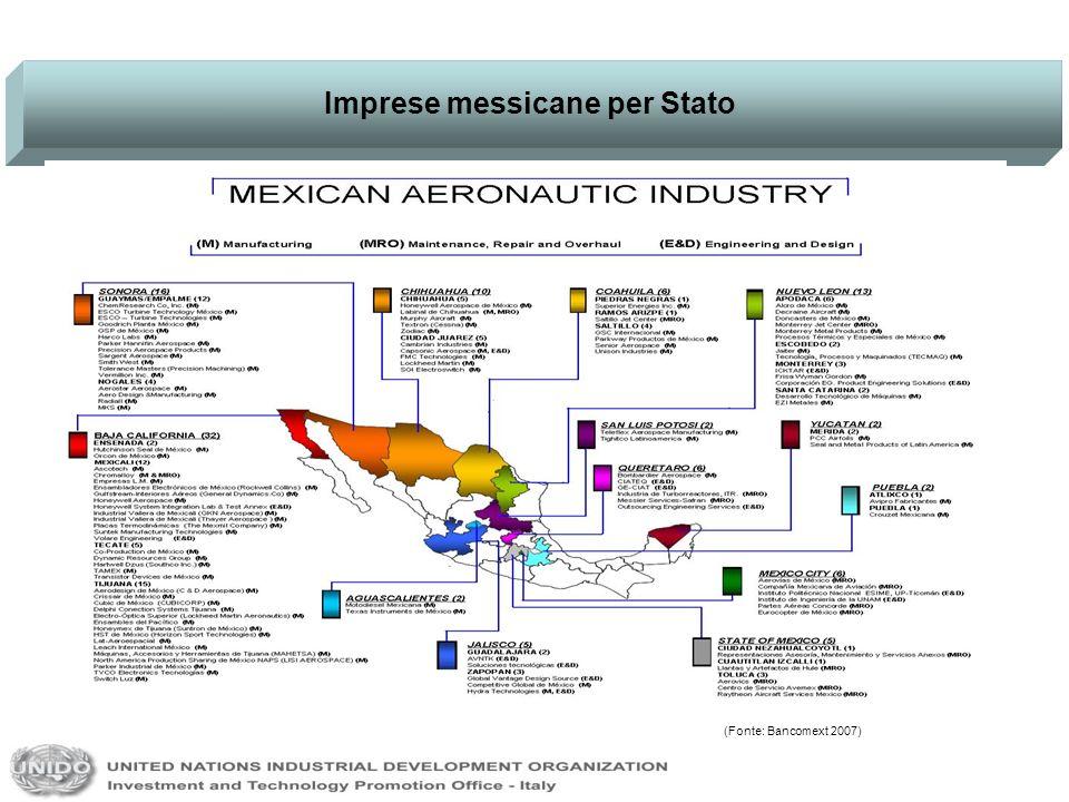 Imprese messicane per Stato (Fonte: Bancomext 2007)