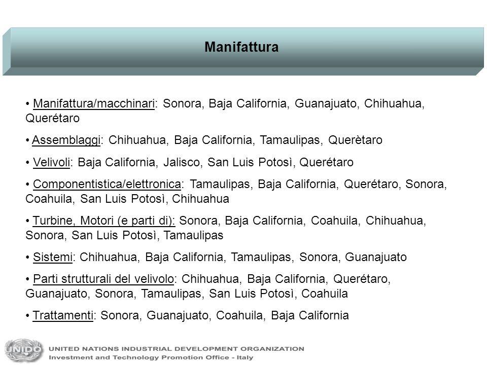Manifattura Manifattura/macchinari: Sonora, Baja California, Guanajuato, Chihuahua, Querétaro Assemblaggi: Chihuahua, Baja California, Tamaulipas, Querètaro Velivoli: Baja California, Jalisco, San Luis Potosì, Querétaro Componentistica/elettronica: Tamaulipas, Baja California, Querétaro, Sonora, Coahuila, San Luis Potosì, Chihuahua Turbine, Motori (e parti di): Sonora, Baja California, Coahuila, Chihuahua, Sonora, San Luis Potosì, Tamaulipas Sistemi: Chihuahua, Baja California, Tamaulipas, Sonora, Guanajuato Parti strutturali del velivolo: Chihuahua, Baja California, Querétaro, Guanajuato, Sonora, Tamaulipas, San Luis Potosì, Coahuila Trattamenti: Sonora, Guanajuato, Coahuila, Baja California