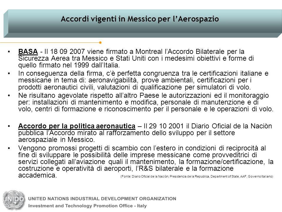 Accordi vigenti in Messico per lAerospazio BASA - Il 18 09 2007 viene firmato a Montreal lAccordo Bilaterale per la Sicurezza Aerea tra Messico e Stati Uniti con i medesimi obiettivi e forme di quello firmato nel 1999 dallItalia.