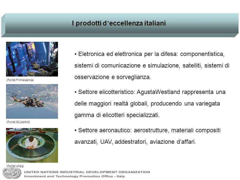 I prodotti d eccellenza italiani (Fonte: Finmeccanica) (Fonte: Unipg) (Fonte: Skycontrol) Eletronica ed elettronica per la difesa: componentistica, sistemi di comunicazione e simulazione, satelliti, sistemi di osservazione e sorveglianza.