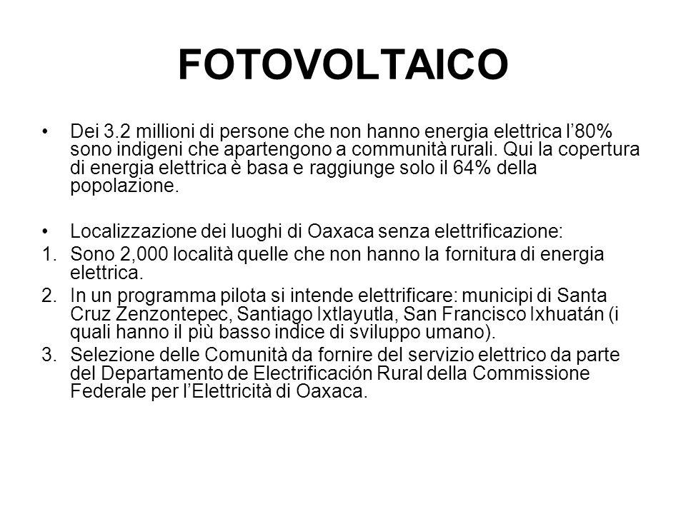 Obiettivi per lelettrificazione Electtrificazione domiciliare.
