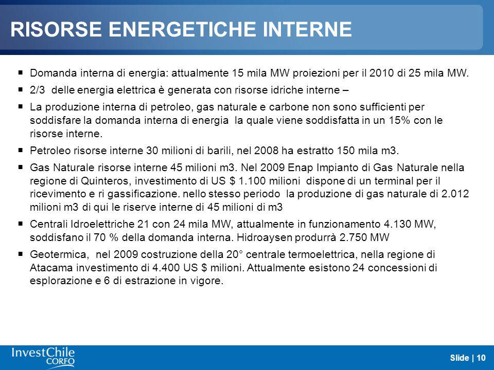 RISORSE ENERGETICHE INTERNE Domanda interna di energia: attualmente 15 mila MW proiezioni per il 2010 di 25 mila MW. 2/3 delle energia elettrica è gen