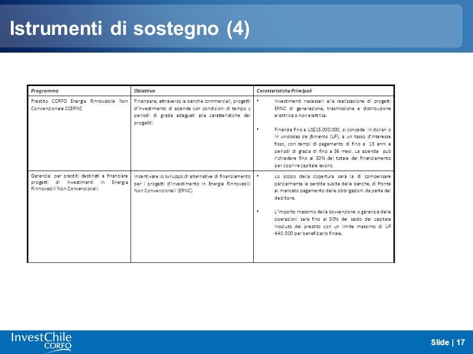 Istrumenti di sostegno (4) Slide | 17 ProgrammaObiettivoCaratteristiche Principali Prestito CORFO Energia Rinnovabile Non Convenzionale CCERNC Finanzi