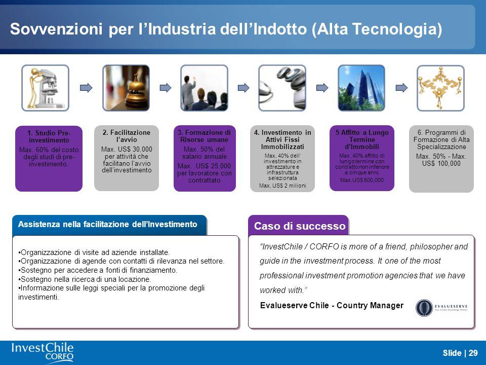 Sovvenzioni per lIndustria dellIndotto (Alta Tecnologia) Slide | 29 1. Studio Pre- investimento Max. 60% del costo degli studi di pre- investimento. 2