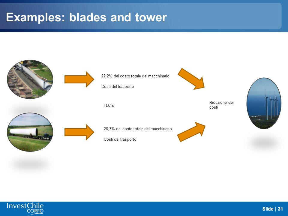 Examples: blades and tower Slide | 31 TLC´s Costi del trasporto 26,3% del costo totale del macchinario Costi del trasporto 22,2% del costo totale del