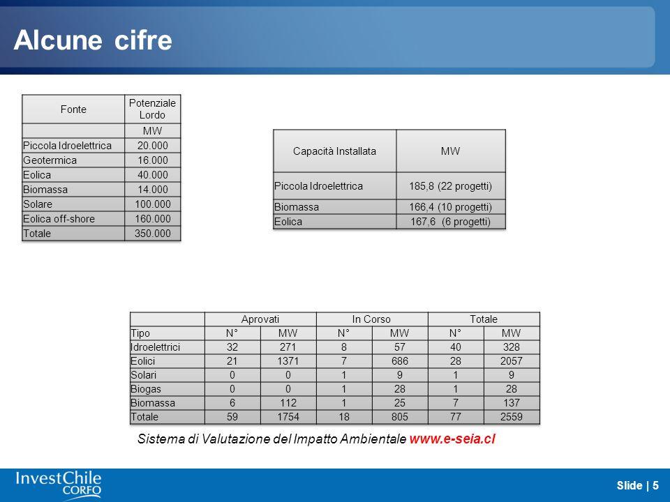 Alcune cifre Slide | 5 Sistema di Valutazione del Impatto Ambientale www.e-seia.cl