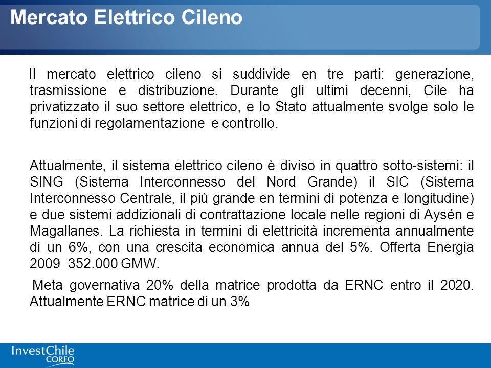 Politiche di Incentivazione al Settore Legge 19.940 del 2004 (Ley Corta I) e Legge 20.018 del 2005 (Ley Corta II), stabiliscono quanto segue: Qualsiasi azienda di energia, basata in energie rinnovabili, ha il diritto di vendere energia nel mercato al prezzo base.