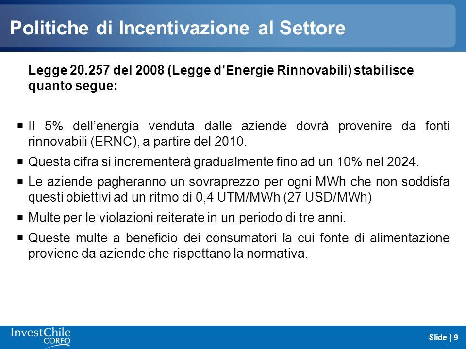 Politiche di Incentivazione al Settore Legge 20.257 del 2008 (Legge dEnergie Rinnovabili) stabilisce quanto segue: Il 5% dellenergia venduta dalle azi