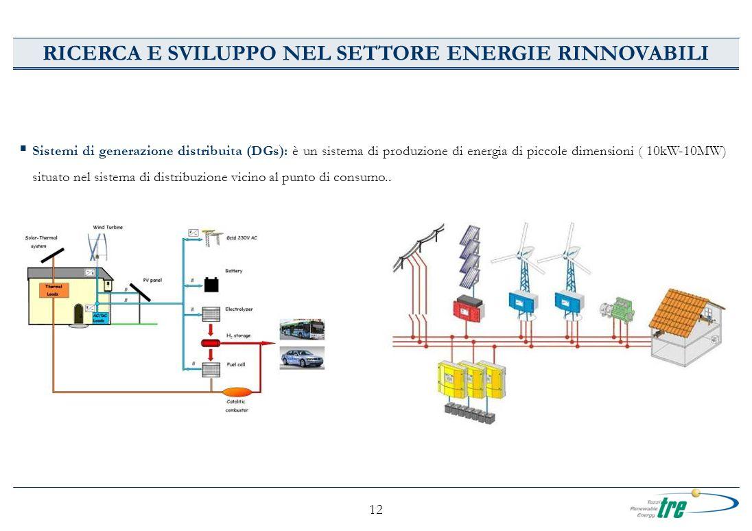 12 Sistemi di generazione distribuita (DGs): è un sistema di produzione di energia di piccole dimensioni ( 10kW-10MW) situato nel sistema di distribuz