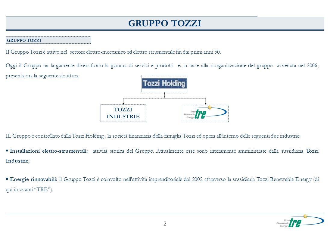 2 GRUPPO TOZZI Il Gruppo Tozzi è attivo nel settore elettro-meccanico ed elettro strumentale fin dai primi anni 50. Oggi il Gruppo ha largamente diver