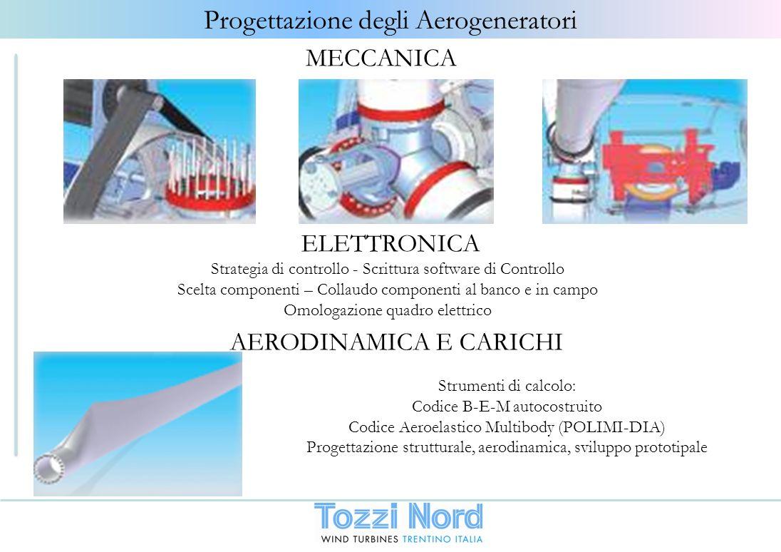 Progettazione degli Aerogeneratori MECCANICA ELETTRONICA AERODINAMICA E CARICHI Strategia di controllo - Scrittura software di Controllo Scelta compon