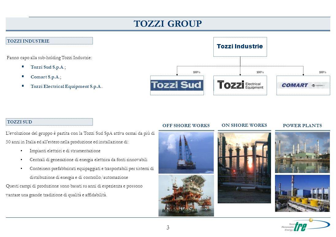 3 TOZZI INDUSTRIE TOZZI GROUP Fanno capo alla sub-holding Tozzi Industrie: Tozzi Sud S.p.A.; Comart S.p.A.; Tozzi Electrical Equipment S.p.A.. Tozzi I