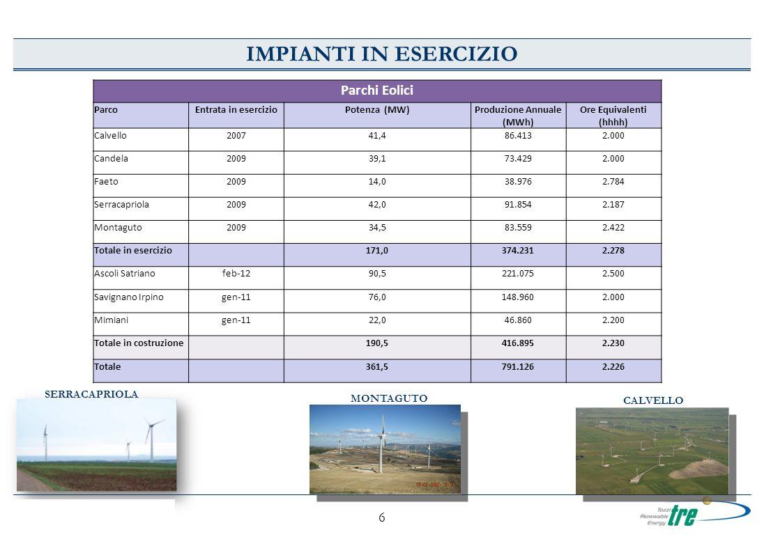 7 IMPIANTI IN ESERCIZIO POSCHIAVINO LAURIA & FIUMICELLO MALLERO CENTRALI IDROELETTRICHE Centrale IdroelettricaEntrata in EsercizioPotenza Installata (MW)Produzione Annuale (MWh)Ore Equivalenti (hhhh) Mallero and Foraschetto20015,1012.2002.392 Lauria and Fiumicello20025,0016.5003.320 Entovasco20031,362.5001.838 Scerscen20035,0010.6002.120 Bisolo200510,0018.0001.800 Bocco20072,326.0002.582 Poschiavino20091.355.2423.883 Predarossa20097,5212.0001.595 Rezzalasco201012,0022.0002.087 Totale in Esercizio 49,65105.0422.115 Caldenno20103,789.0002.381 Boalzo20111,406.0004.285 Saiento20113,2710.0003.058 Totale in costruzione 8,4025.0002.976 Totale 58,08130.0422.239