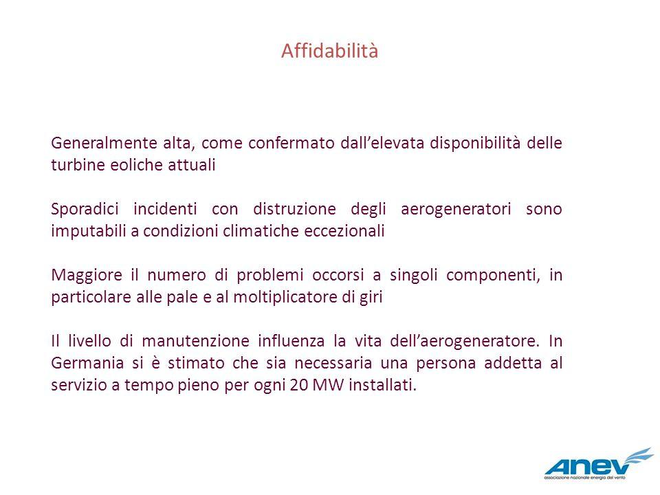 Affidabilità Generalmente alta, come confermato dallelevata disponibilità delle turbine eoliche attuali Sporadici incidenti con distruzione degli aero