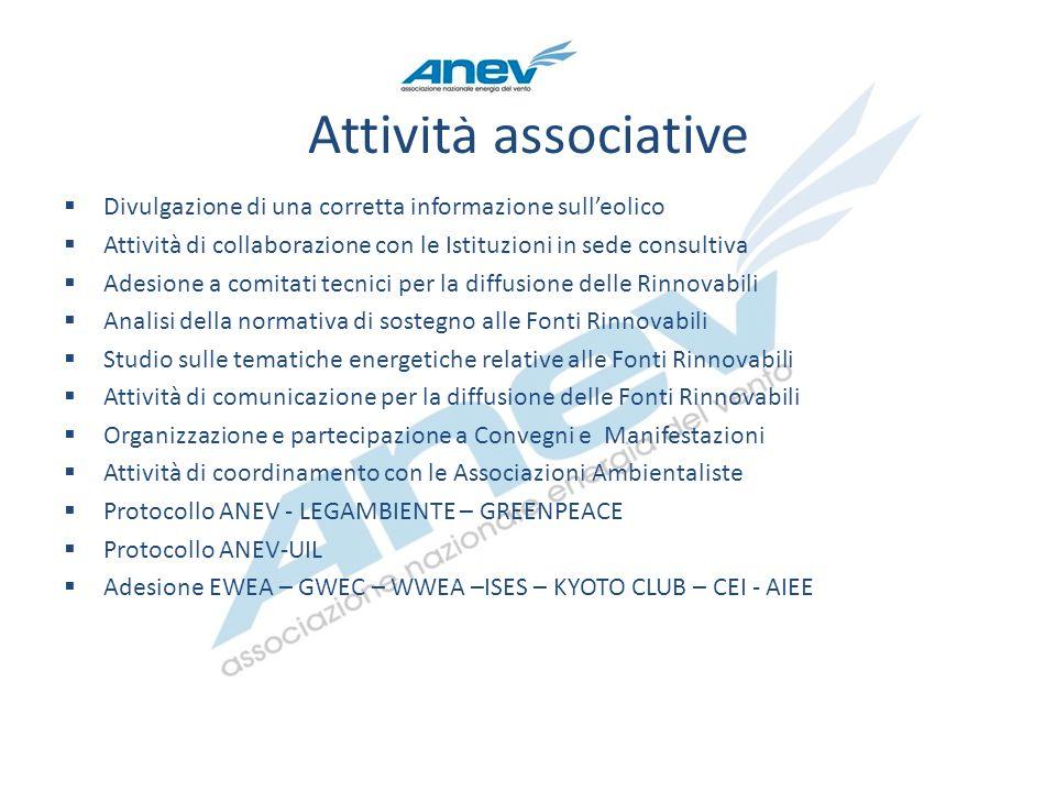 Attività associative Divulgazione di una corretta informazione sulleolico Attività di collaborazione con le Istituzioni in sede consultiva Adesione a