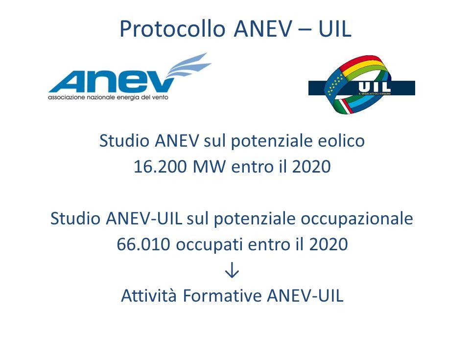 Protocollo ANEV – UIL Studio ANEV sul potenziale eolico 16.200 MW entro il 2020 Studio ANEV-UIL sul potenziale occupazionale 66.010 occupati entro il