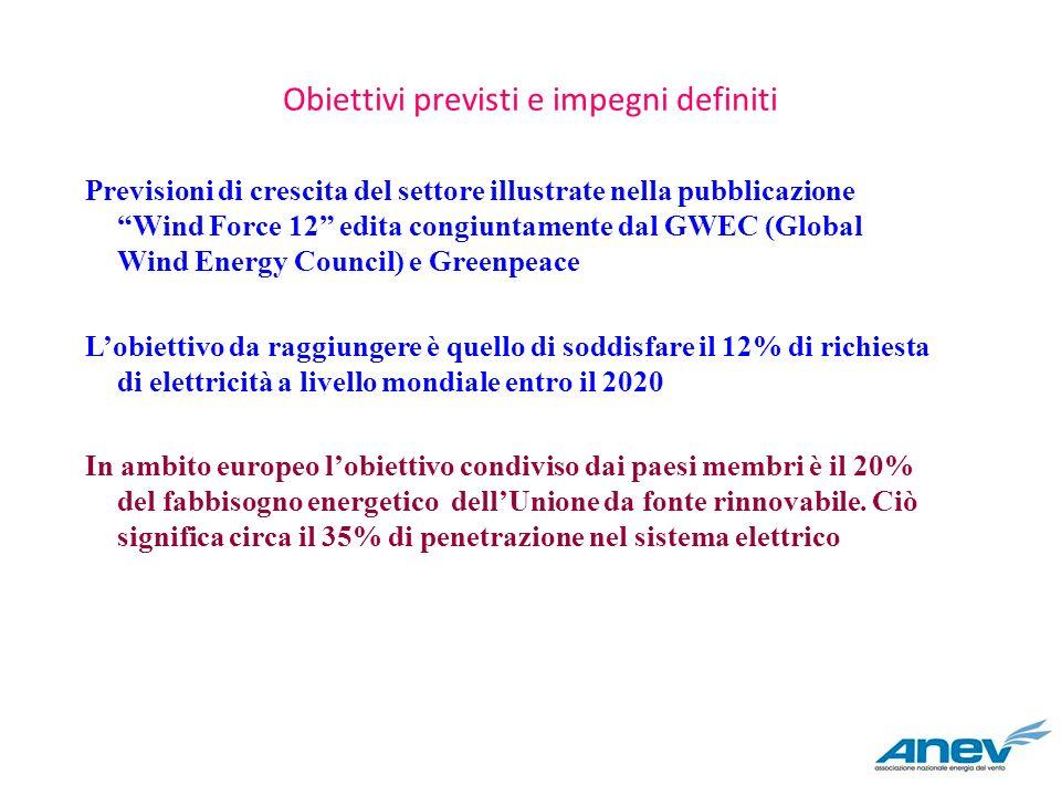 Obiettivi previsti e impegni definiti Previsioni di crescita del settore illustrate nella pubblicazione Wind Force 12 edita congiuntamente dal GWEC (G
