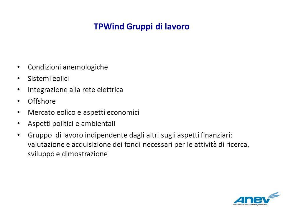 TPWind Gruppi di lavoro Condizioni anemologiche Sistemi eolici Integrazione alla rete elettrica Offshore Mercato eolico e aspetti economici Aspetti po