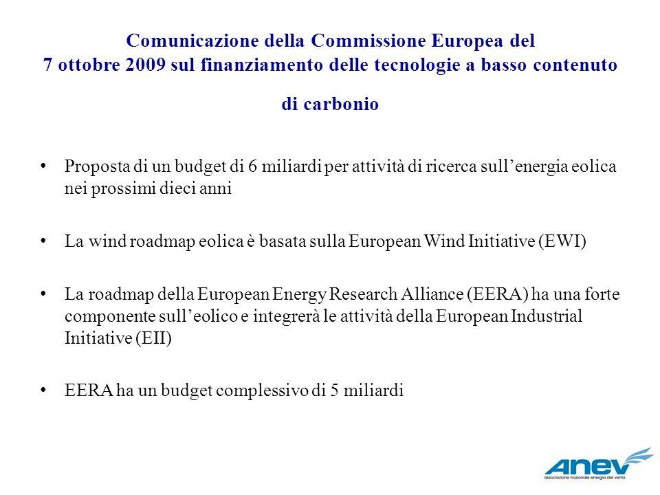 Comunicazione della Commissione Europea del 7 ottobre 2009 sul finanziamento delle tecnologie a basso contenuto di carbonio Proposta di un budget di 6