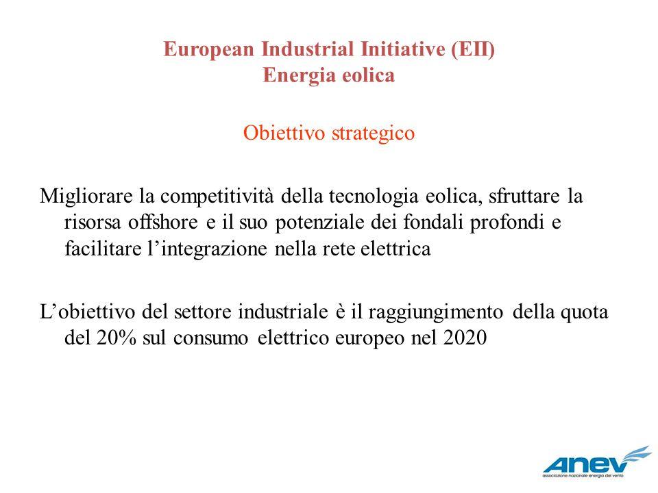 European Industrial Initiative (EII) Energia eolica Obiettivo strategico Migliorare la competitività della tecnologia eolica, sfruttare la risorsa off