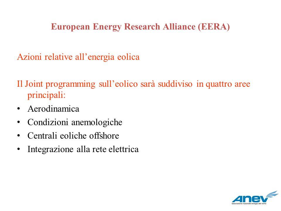 European Energy Research Alliance (EERA) Azioni relative allenergia eolica Il Joint programming sulleolico sarà suddiviso in quattro aree principali: