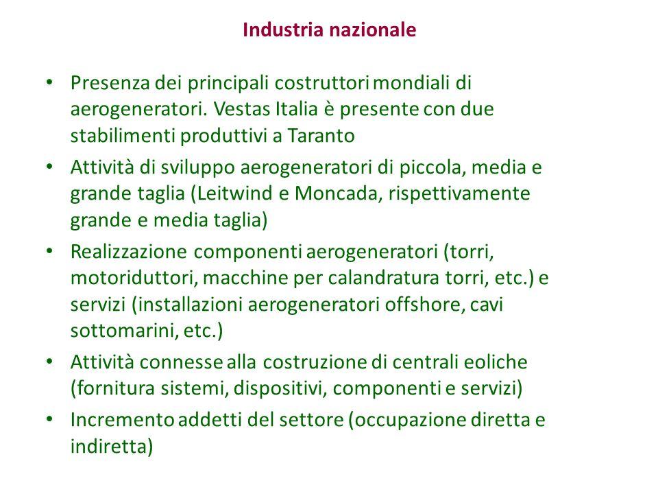 Industria nazionale Presenza dei principali costruttori mondiali di aerogeneratori. Vestas Italia è presente con due stabilimenti produttivi a Taranto